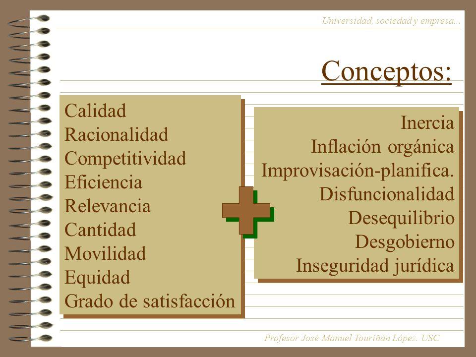 Conceptos: Universidad, sociedad y empresa...