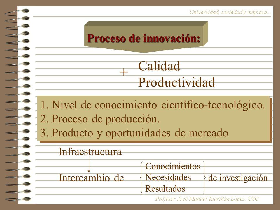 Calidad Productividad Universidad, sociedad y empresa...
