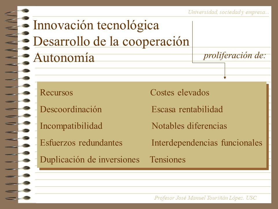Innovación tecnológica Desarrollo de la cooperación Autonomía Universidad, sociedad y empresa...