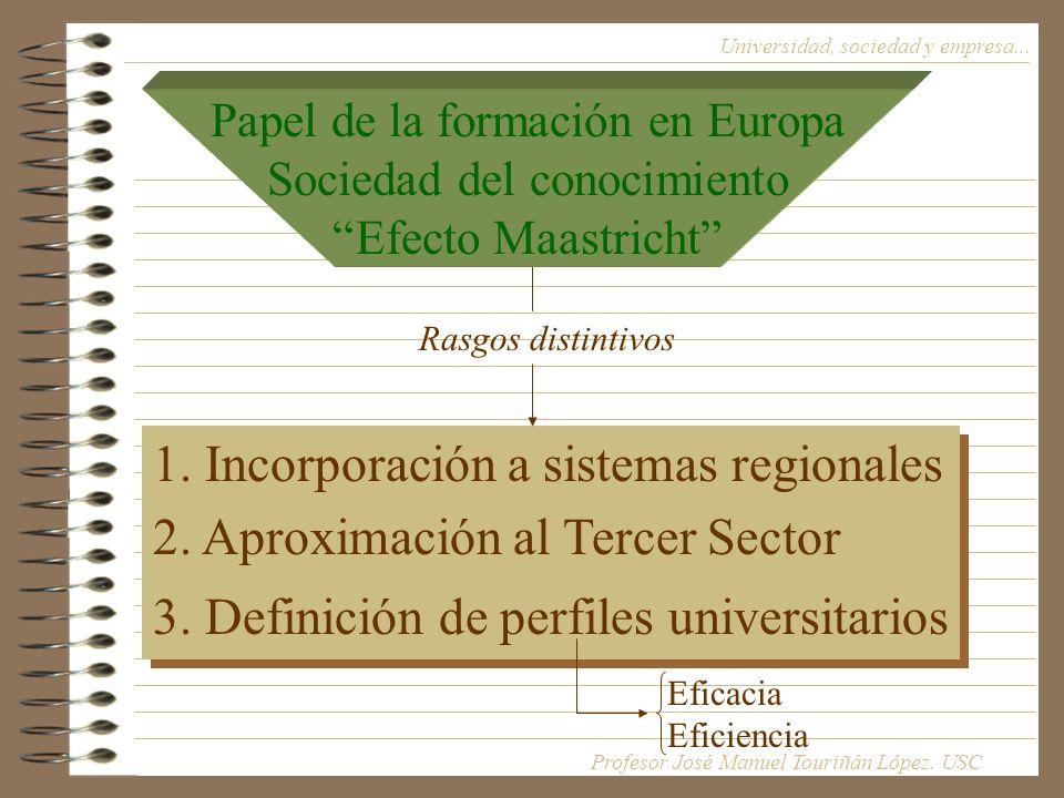 Universidad, sociedad y empresa...1. Incorporación a sistemas regionales 2.