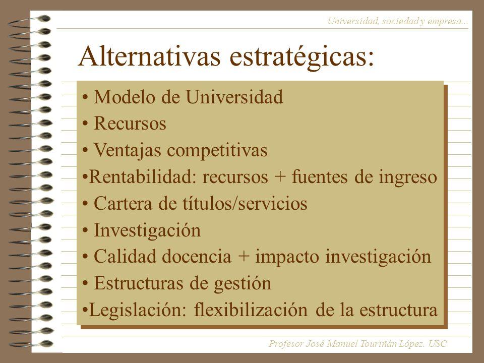 Alternativas estratégicas: Universidad, sociedad y empresa...