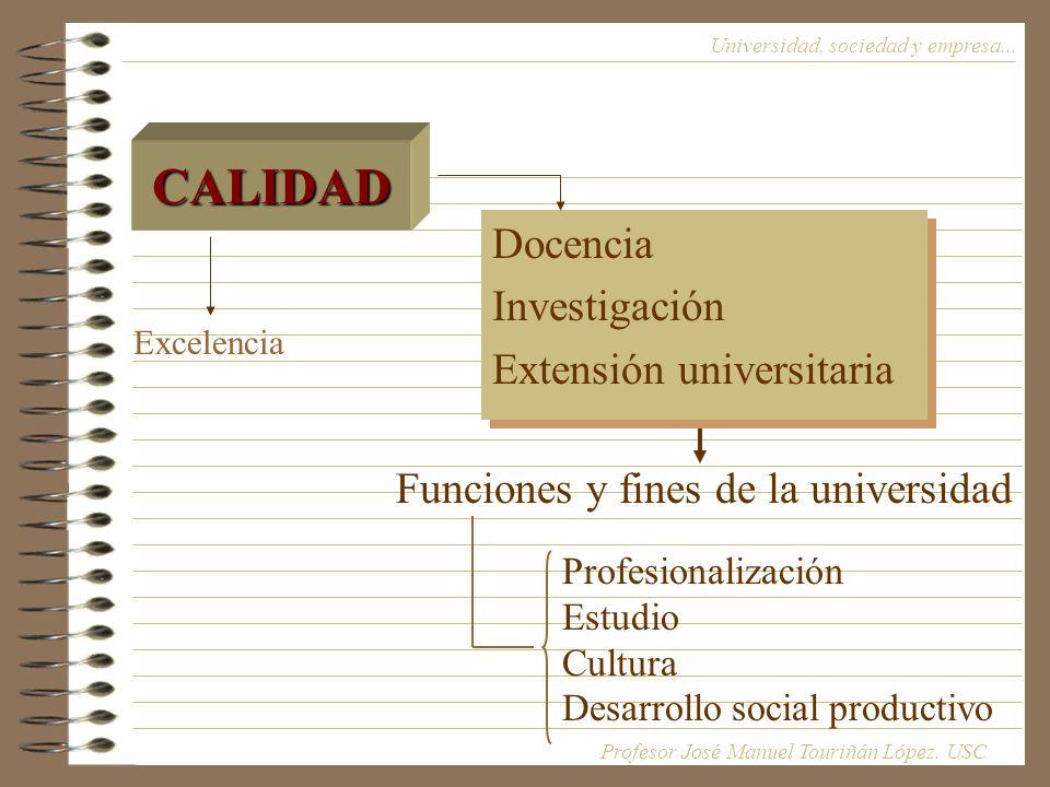 CALIDAD Docencia Investigación Extensión universitaria Docencia Investigación Extensión universitaria Universidad, sociedad y empresa...