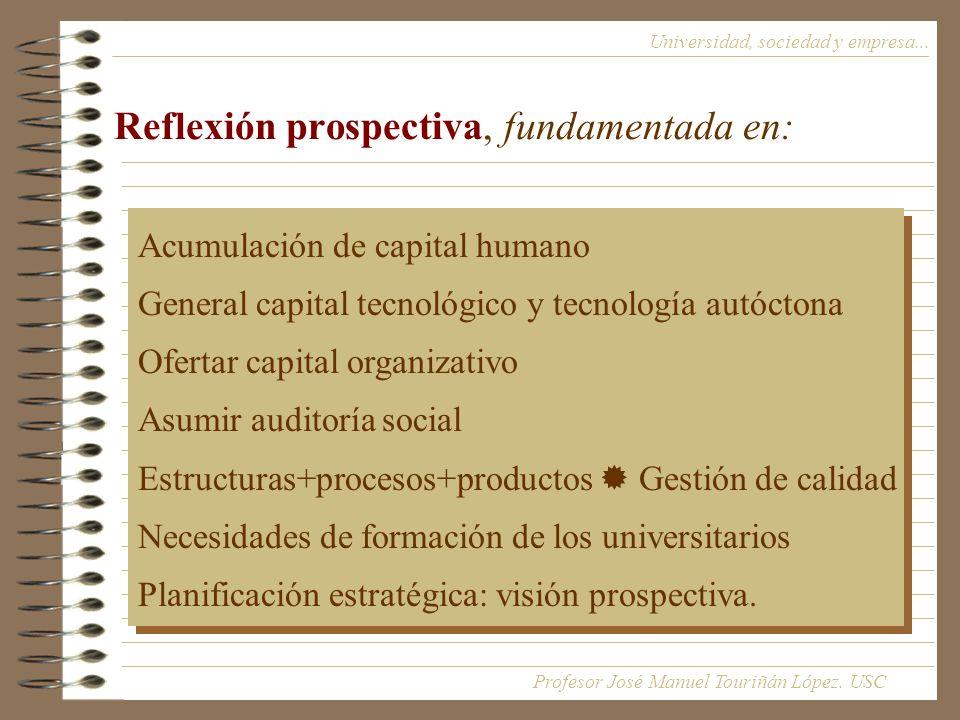 Reflexión prospectiva, fundamentada en: Universidad, sociedad y empresa...