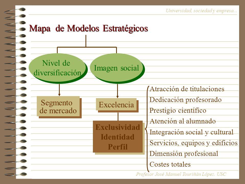 Mapa de Modelos Estratégicos Universidad, sociedad y empresa...