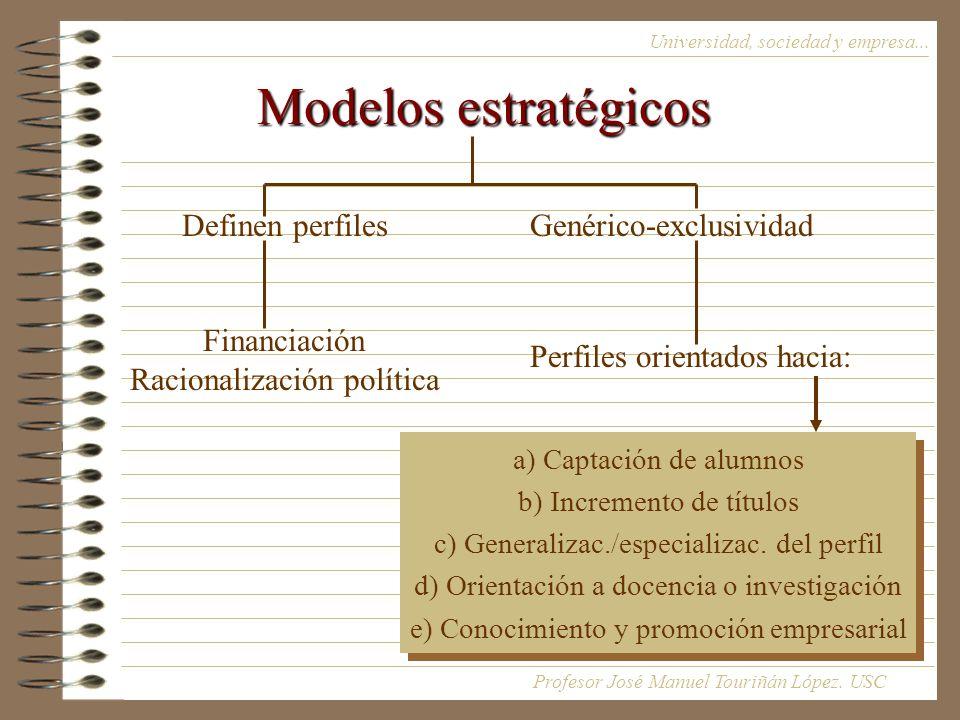 Modelos estratégicos Universidad, sociedad y empresa...