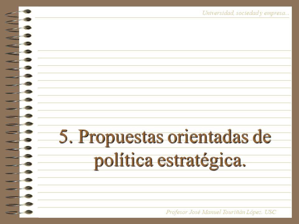 5.Propuestas orientadas de política estratégica. Universidad, sociedad y empresa...
