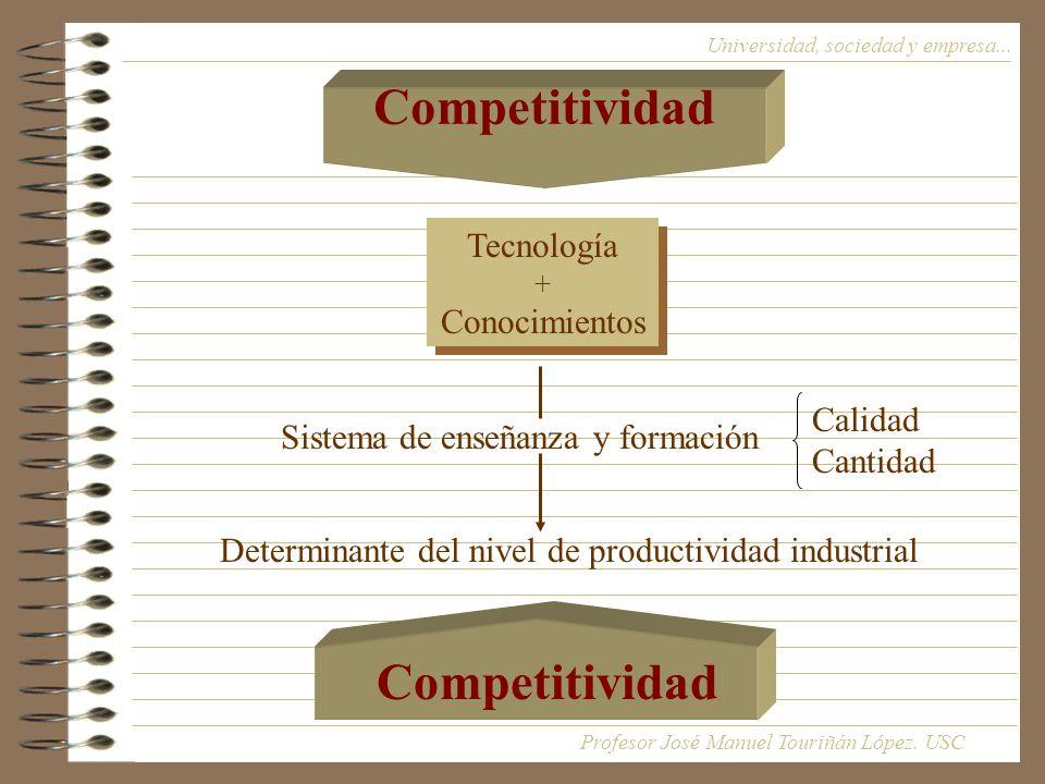 Universidad, sociedad y empresa...