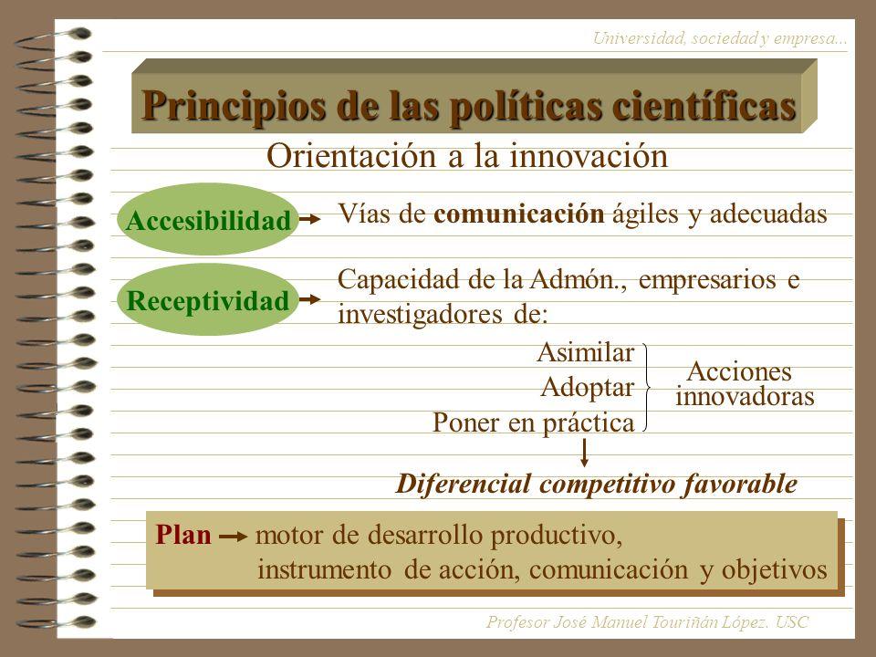 Orientación a la innovación Universidad, sociedad y empresa...