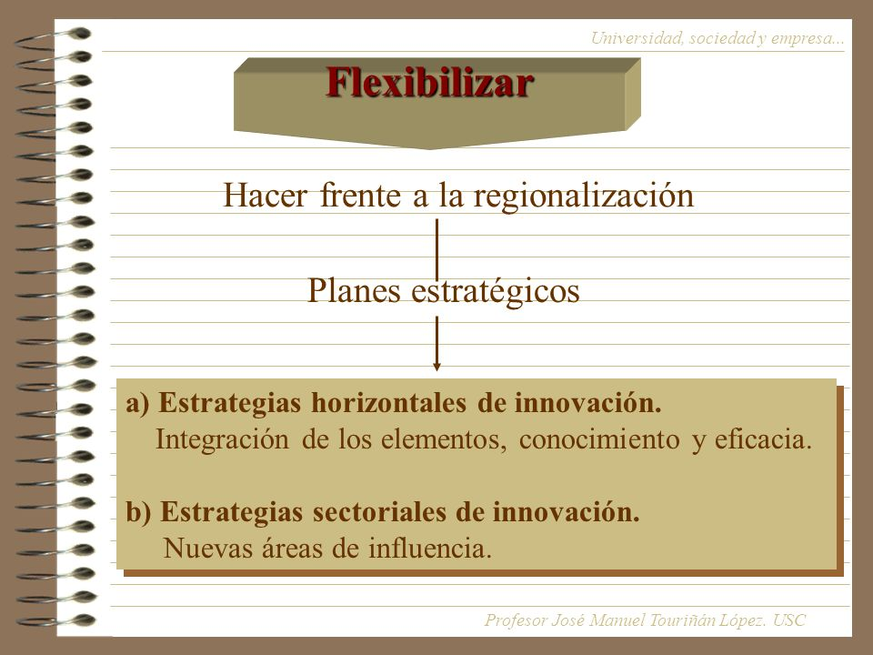 Hacer frente a la regionalización Universidad, sociedad y empresa...Flexibilizar Planes estratégicos a) Estrategias horizontales de innovación.