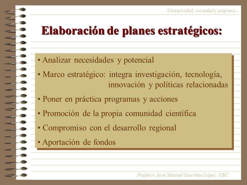 Elaboración de planes estratégicos: Universidad, sociedad y empresa...
