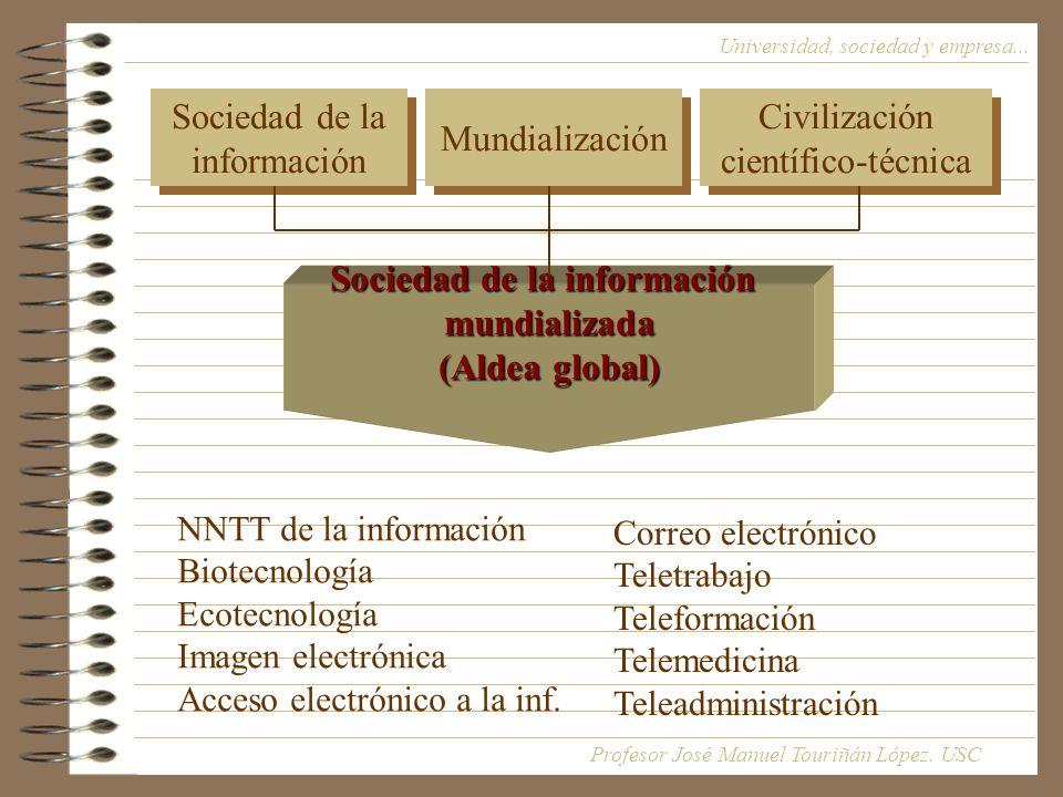 Sociedad de la información Universidad, sociedad y empresa...