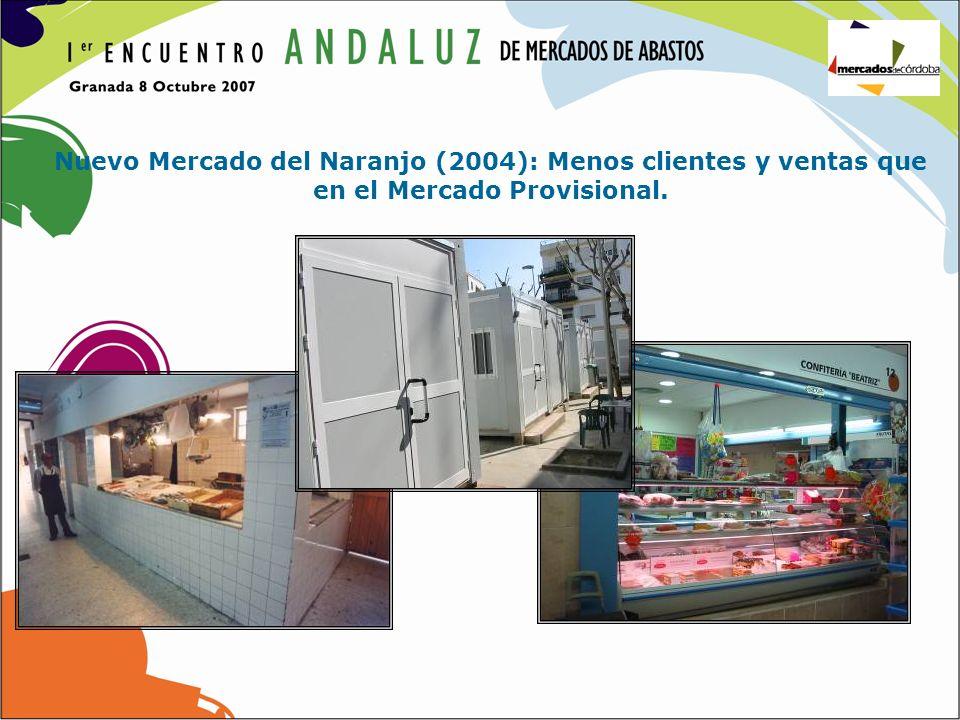 Nuevo Mercado del Naranjo (2004): Menos clientes y ventas que en el Mercado Provisional.