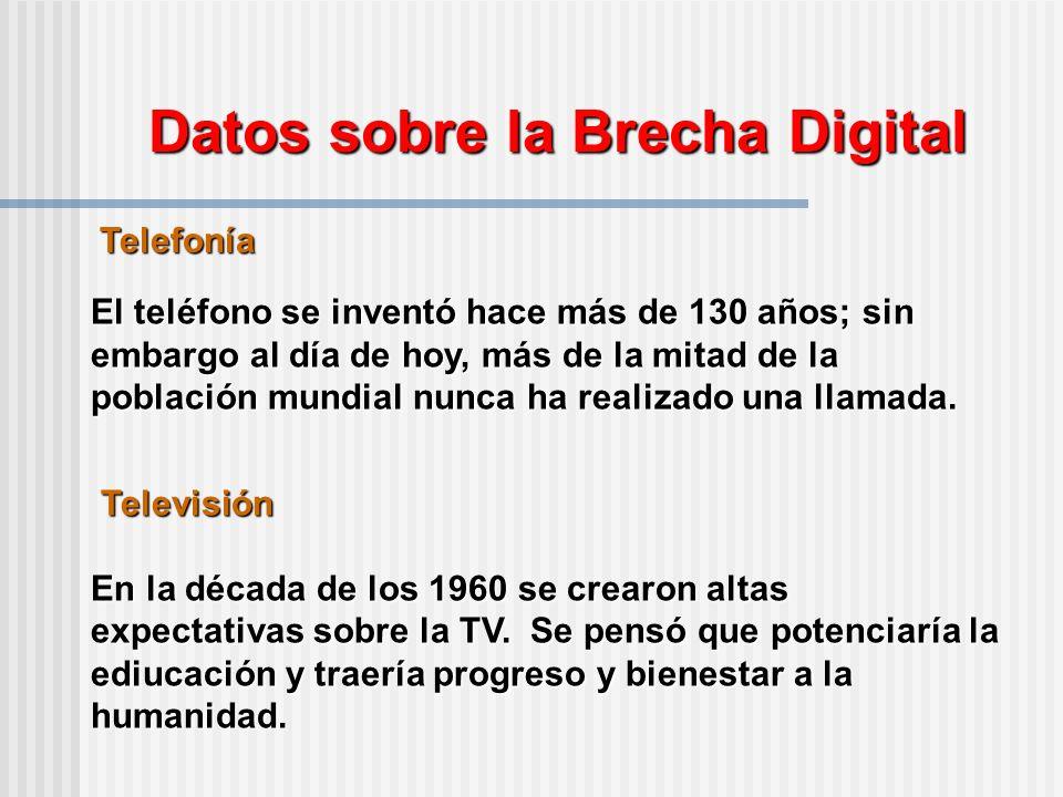 Datos sobre la Brecha Digital Telefonía El teléfono se inventó hace más de 130 años; sin embargo al día de hoy, más de la mitad de la población mundial nunca ha realizado una llamada.
