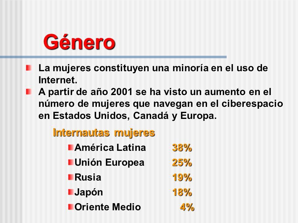 Género La mujeres constituyen una minoría en el uso de Internet.