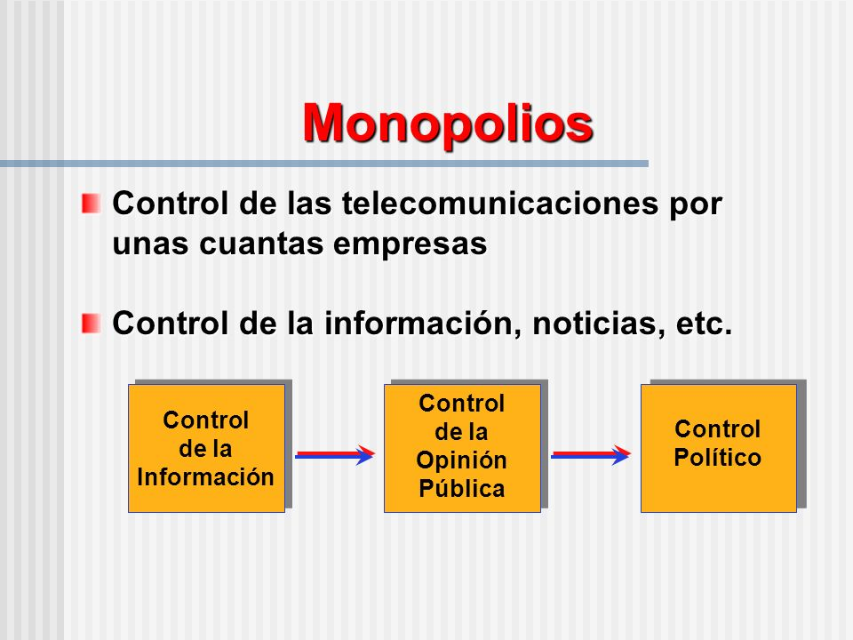 Monopolios Control de las telecomunicaciones por unas cuantas empresas Control de la información, noticias, etc.