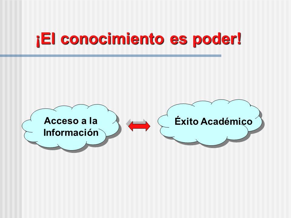 Acceso a la Información Éxito Académico ¡El conocimiento es poder!