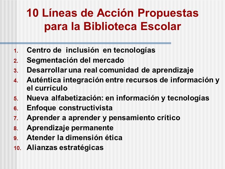 10 Líneas de Acción Propuestas para la Biblioteca Escolar 1.