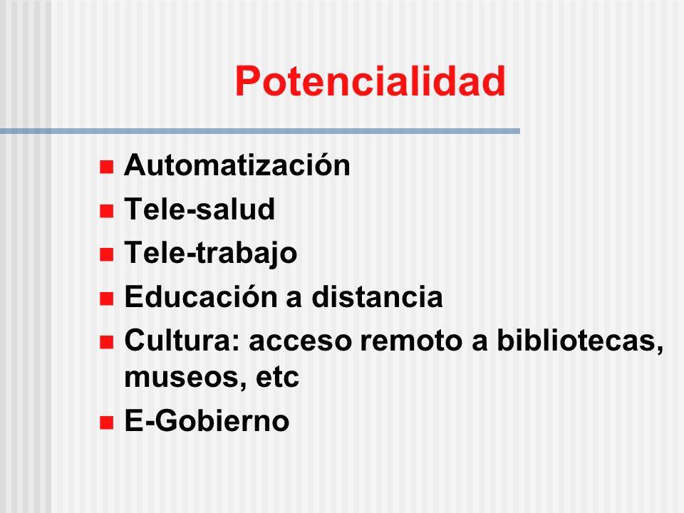 Potencialidad Automatización Tele-salud Tele-trabajo Educación a distancia Cultura: acceso remoto a bibliotecas, museos, etc E-Gobierno
