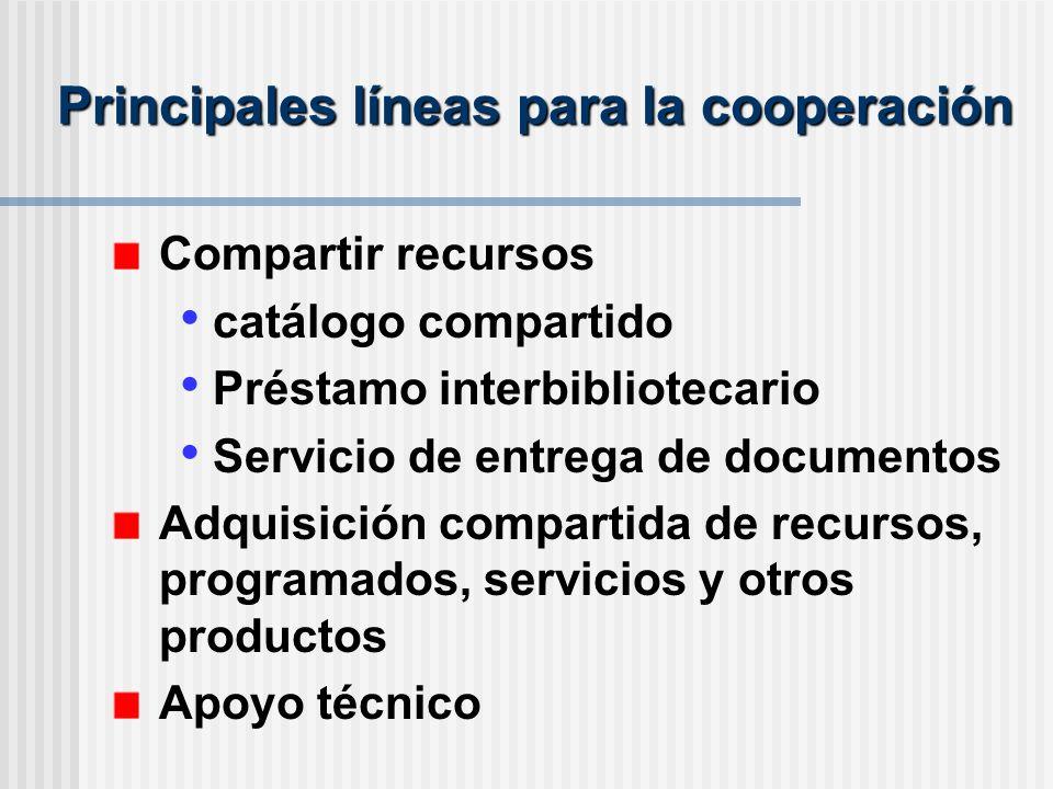Principales líneas para la cooperación Compartir recursos catálogo compartido Préstamo interbibliotecario Servicio de entrega de documentos Adquisición compartida de recursos, programados, servicios y otros productos Apoyo técnico