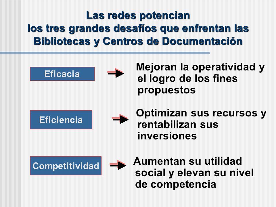 Las redes potencian los tres grandes desafíos que enfrentan las Bibliotecas y Centros de Documentación Eficiencia Optimizan sus recursos y rentabilizan sus inversiones Competitividad Aumentan su utilidad social y elevan su nivel de competencia Eficacia Mejoran la operatividad y el logro de los fines propuestos