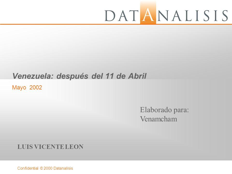 Venezuela: después del golpe © 2002 Datanalisis 12 Muy malo 201 pers Otros Chávez 60.0% 22.4% 52.7% 36.7% 41.3% 54.7% Malo 150 pers.