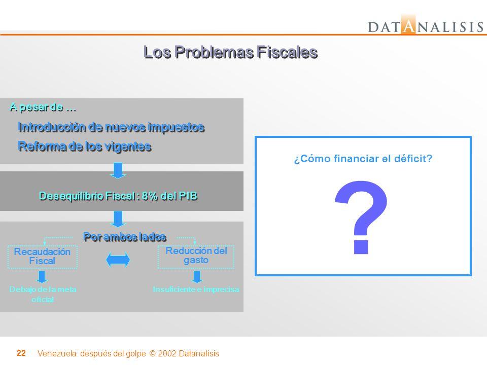 Venezuela: después del golpe © 2002 Datanalisis 22 Los Problemas Fiscales A pesar de … Desequilibrio Fiscal : 8% del PIB Introducción de nuevos impues