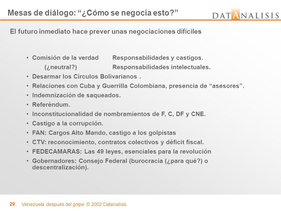 Venezuela: después del golpe © 2002 Datanalisis 29 El futuro inmediato hace prever unas negociaciones difíciles Mesas de diálogo: ¿Cómo se negocia est