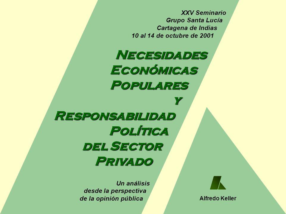 A L F R E D O KELLER y A S O C I A D O S Solución de problemas como indicador de rentabilidad 25 5 37 50 54 65 20 30 38 46 0 10 20 30 40 50 60 70 80 90 100 Nov 99Abr 00Jul 00Ene 01Ago 01 Promedios:56 46402915 Corrupción Economía y seguridad Parece evidente que la sostenida caída en el nivel de agrado de Chávez se debe, básicamente, a la frustración de expectativas por la no resolución de los problemas considerados como prioritarios.
