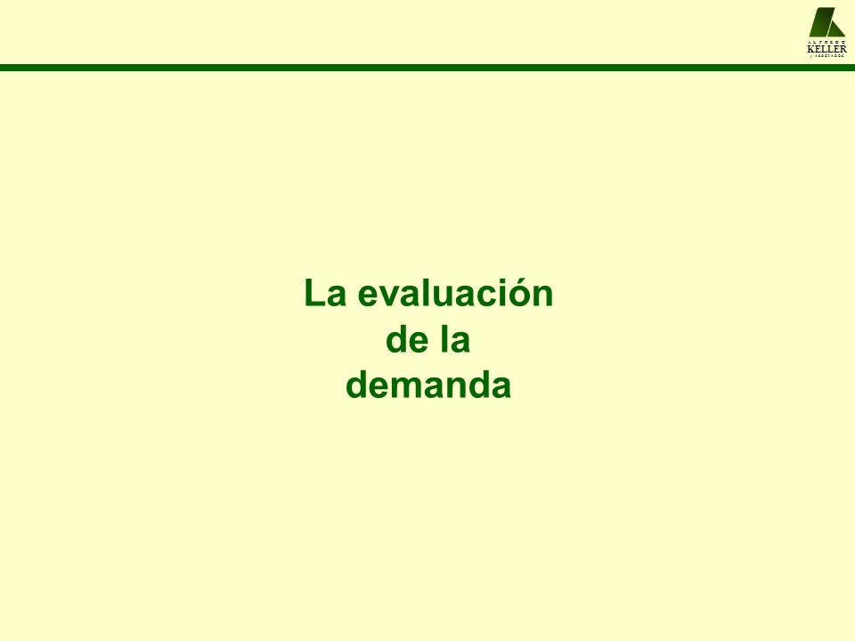 A L F R E D O KELLER y A S O C I A D O S La evaluación de la demanda