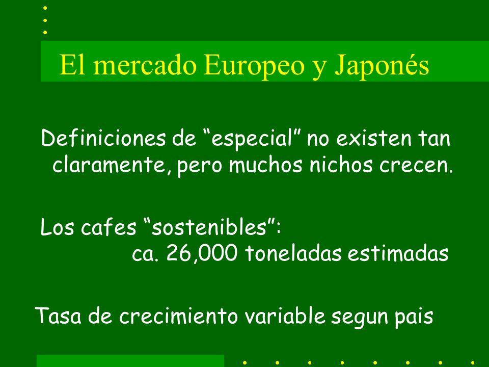 El mercado Europeo y Japonés Definiciones de especial no existen tan claramente, pero muchos nichos crecen.