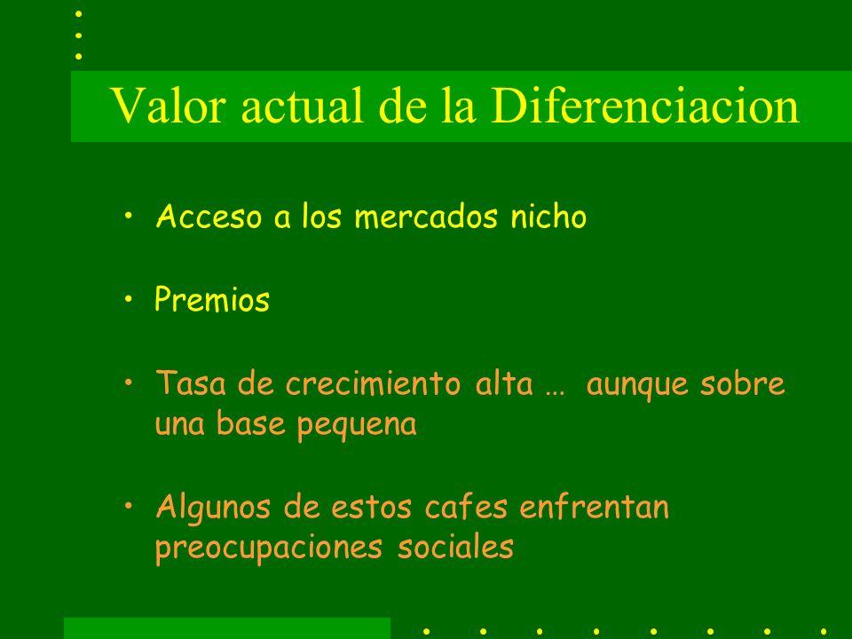 Valor actual de la Diferenciacion Acceso a los mercados nicho Premios Tasa de crecimiento alta … aunque sobre una base pequena Algunos de estos cafes enfrentan preocupaciones sociales