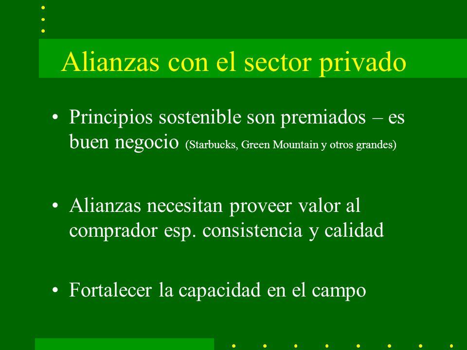 Alianzas con el sector privado Principios sostenible son premiados – es buen negocio (Starbucks, Green Mountain y otros grandes) Alianzas necesitan proveer valor al comprador esp.
