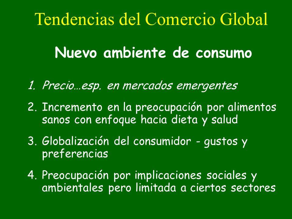 Tendencias del Comercio Global Nuevo ambiente de consumo 1.Precio…esp.