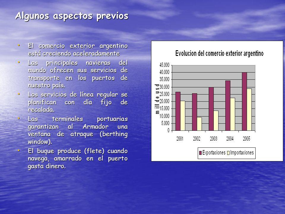 Algunos aspectos previos El comercio exterior argentino está creciendo aceleradamente El comercio exterior argentino está creciendo aceleradamente Las