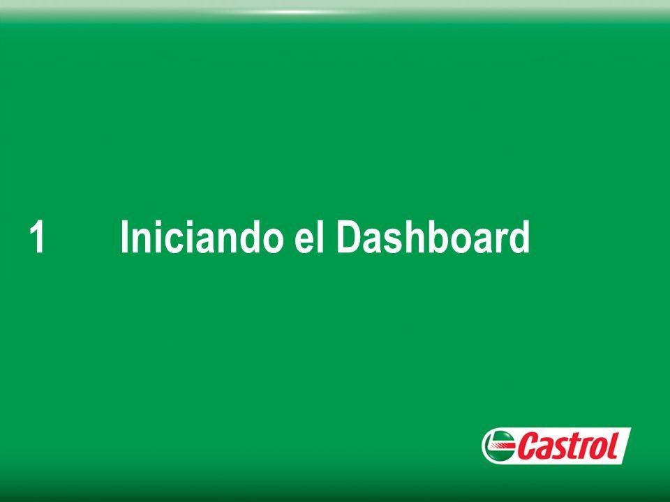 1Iniciando el Dashboard