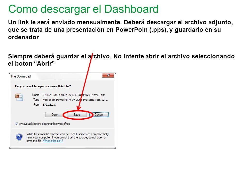 Como descargar el Dashboard Un link le será enviado mensualmente. Deberá descargar el archivo adjunto, que se trata de una presentación en PowerPoin (
