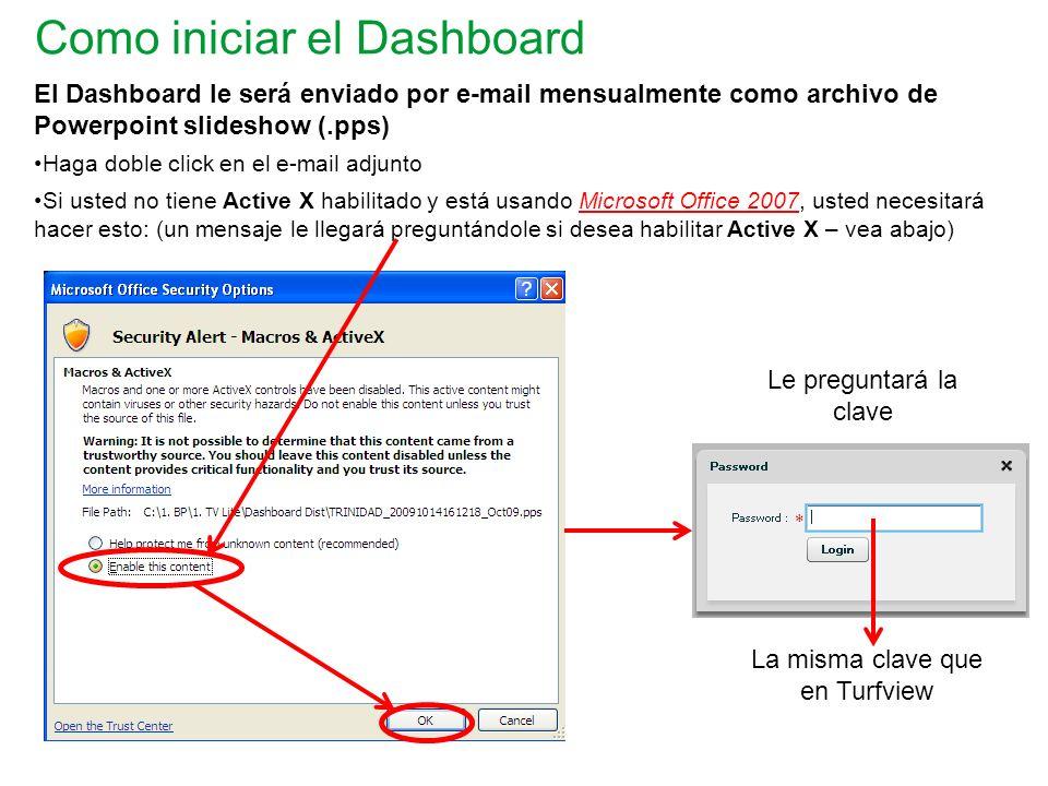 Como iniciar el Dashboard El Dashboard le será enviado por e-mail mensualmente como archivo de Powerpoint slideshow (.pps) Haga doble click en el e-ma