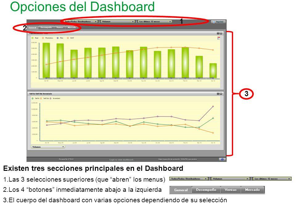 Opciones del Dashboard 3 1 2 Existen tres secciones principales en el Dashboard 1.Las 3 selecciones superiores (que abren los menus) 2.Los 4 botones i