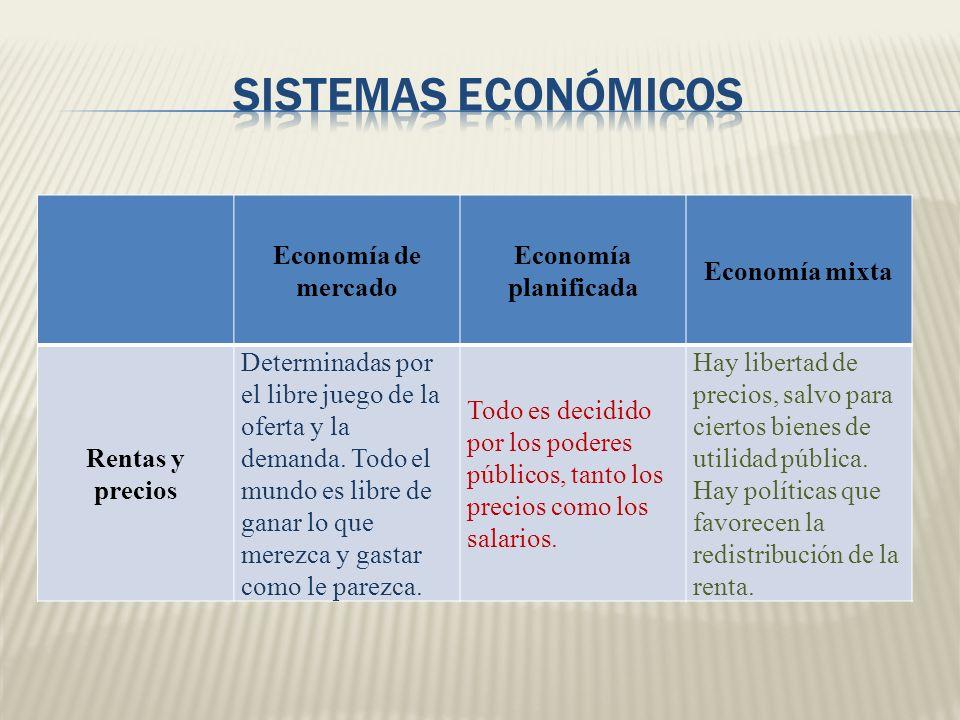 Economía de mercado Economía planificada Economía mixta Rentas y precios Determinadas por el libre juego de la oferta y la demanda. Todo el mundo es l