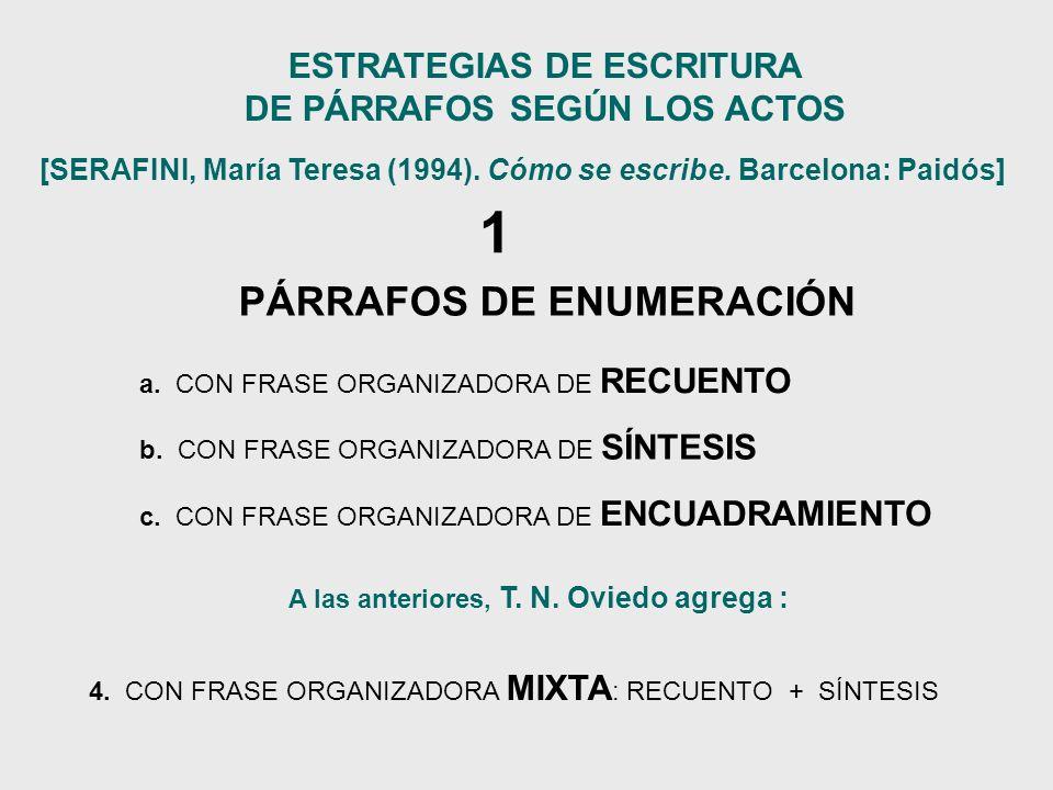 ESTRATEGIAS DE ESCRITURA DE PÁRRAFOS SEGÚN LOS ACTOS [SERAFINI, María Teresa (1994). Cómo se escribe. Barcelona: Paidós] PÁRRAFOS DE ENUMERACIÓN a. CO