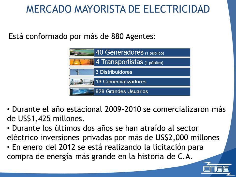 Está conformado por más de 880 Agentes: Durante el año estacional 2009-2010 se comercializaron más de US$1,425 millones.