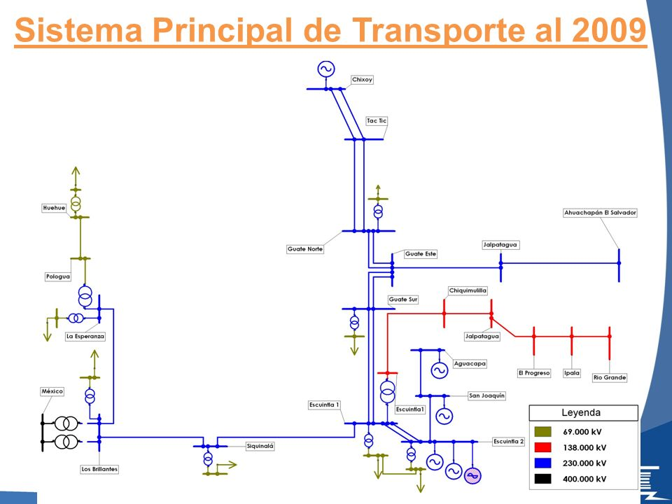 Sistema Principal de Transporte al 2009