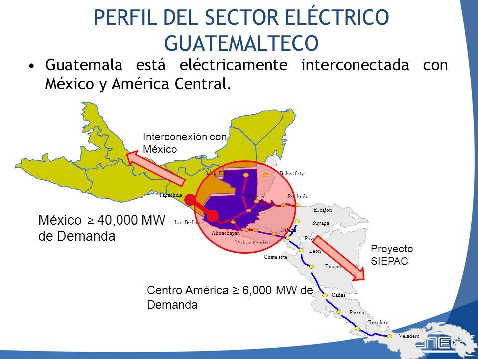 Guatemala está eléctricamente interconectada con México y América Central.