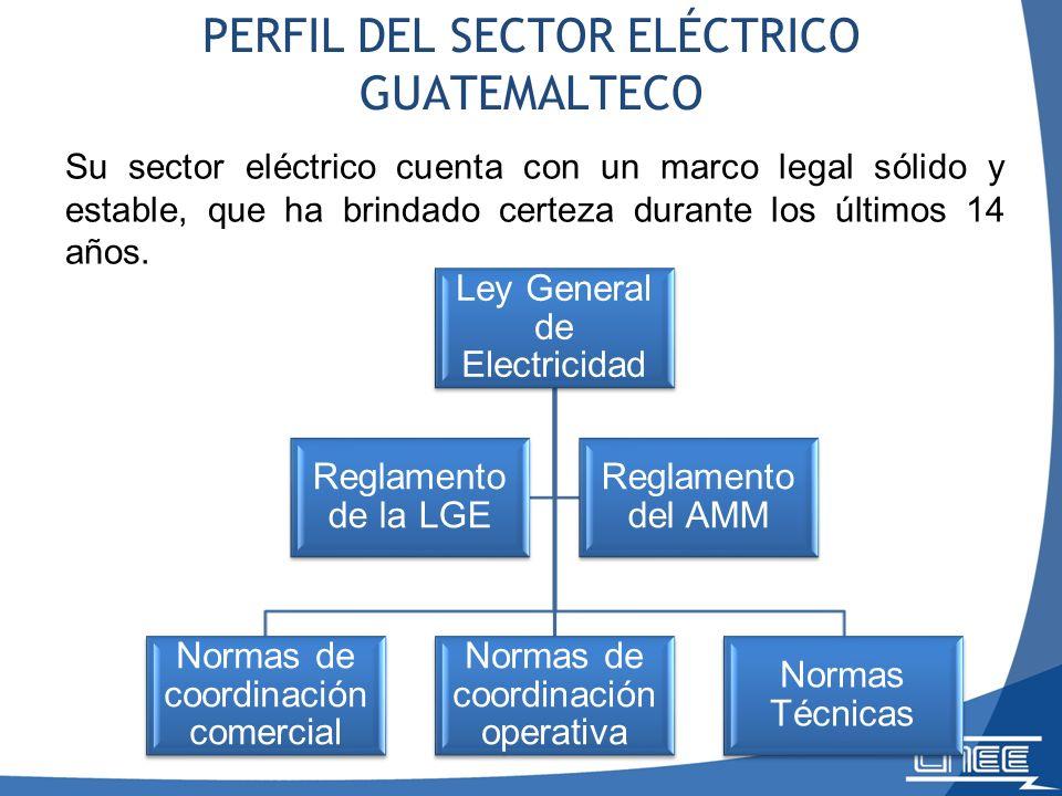 PERFIL DEL SECTOR ELÉCTRICO GUATEMALTECO Ley General de Electricidad Normas de coordinación comercial Normas de coordinación operativa Normas Técnicas Reglamento de la LGE Reglamento del AMM Su sector eléctrico cuenta con un marco legal sólido y estable, que ha brindado certeza durante los últimos 14 años.