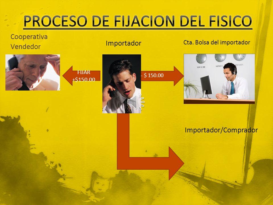 Cooperativa Vendedor Importador/Comprador FIJAR +$150.00 Importador Cta.