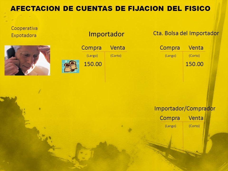 Cooperativa Expotadora Importador/Comprador AFECTACION DE CUENTAS DE FIJACION DEL FISICO Importador Cta.