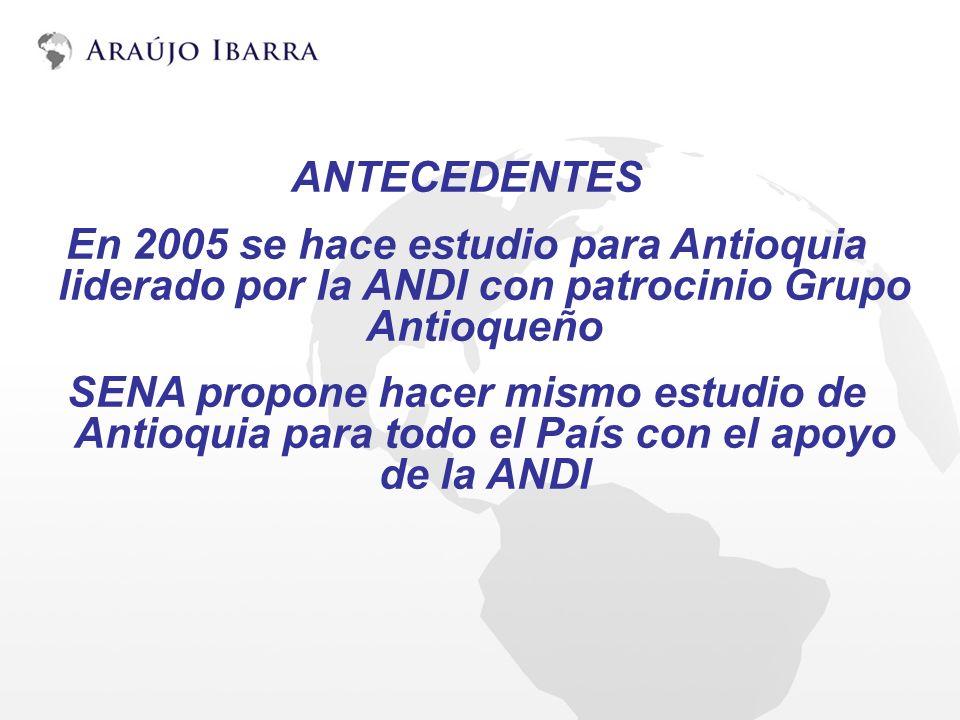 ANTECEDENTES En 2005 se hace estudio para Antioquia liderado por la ANDI con patrocinio Grupo Antioqueño SENA propone hacer mismo estudio de Antioquia