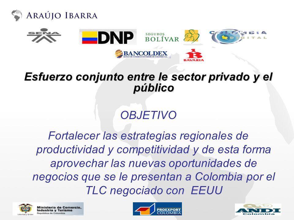 Esfuerzo conjunto entre le sector privado y el público OBJETIVO Fortalecer las estrategias regionales de productividad y competitividad y de esta form