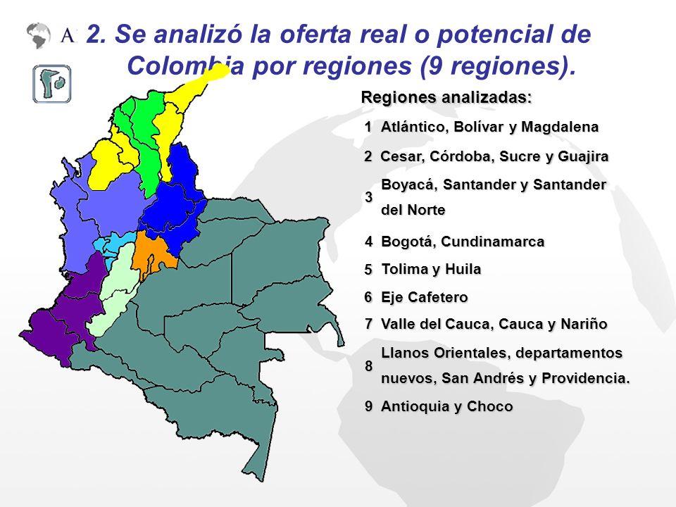 2. Se analizó la oferta real o potencial de Colombia por regiones (9 regiones). Regiones analizadas: 1 Atlántico, Bolívar y Magdalena 2 Cesar, Córdoba
