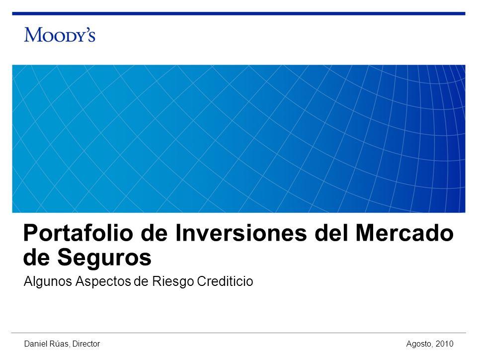 Portafolio de Inversiones del Mercado de Seguros Algunos Aspectos de Riesgo Crediticio Agosto, 2010 Daniel Rúas, Director